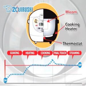 zojirushi rice cooker technology